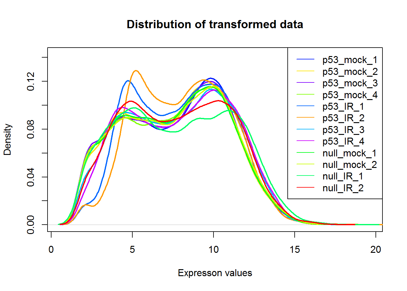 Reproduce iDEP analyses with auto-generated R Markdown | In